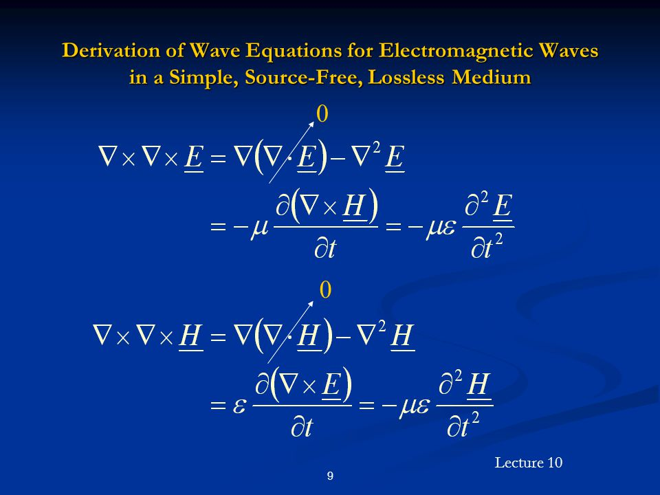 Derivation of Wave Equations for Electromagnetic Waves in a Simple, Source-Free, Lossless Medium