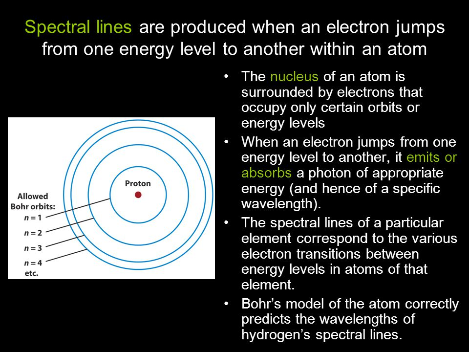 Spectral lines are produced when an electron jumps from one energy level to another within an atom