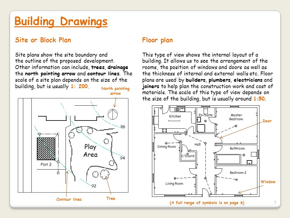 Building Drawings and Symbols - ppt video online download