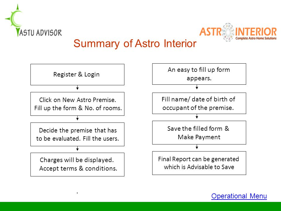 Vastuadvisor com by Architect Bharat Gandhi  - ppt video
