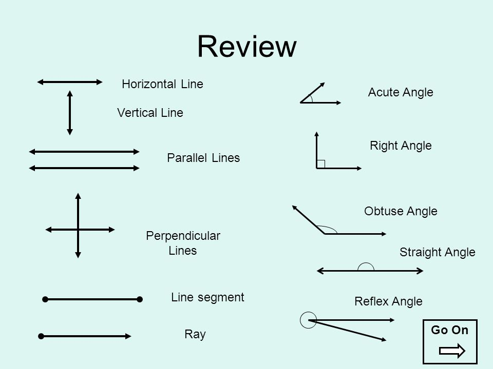 Perpendicular Sides Of A Rectangle