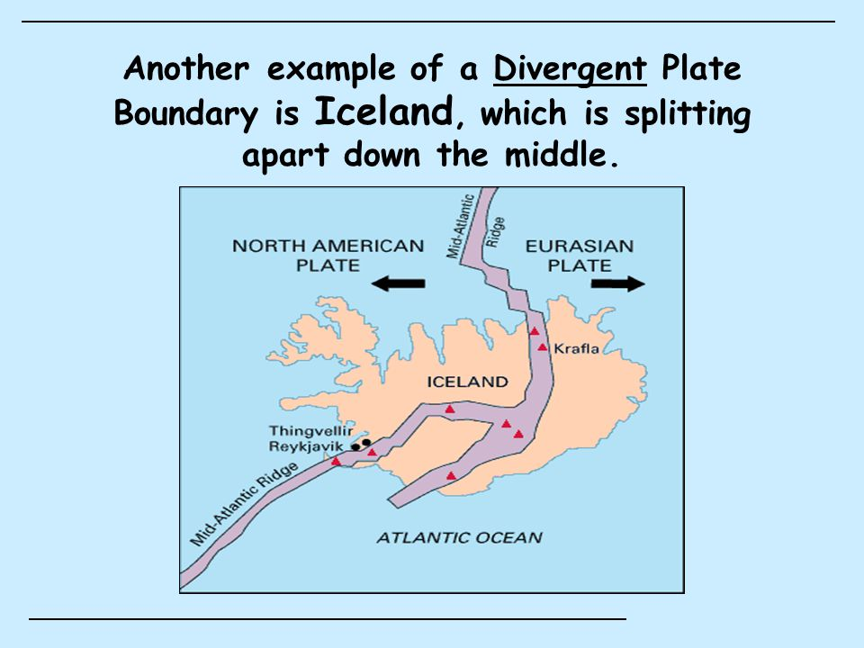 Types of plate boundaries ppt video online download.