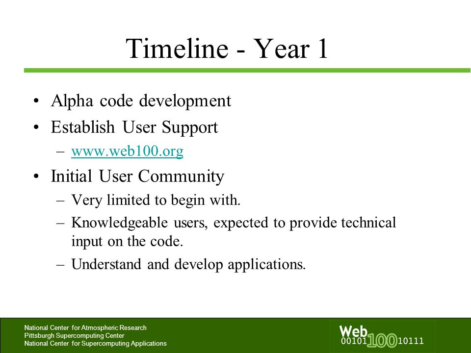 Timeline - Year 1 Alpha code development Establish User Support