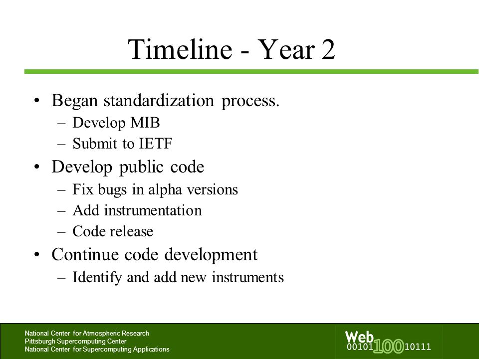 Timeline - Year 2 Began standardization process. Develop public code
