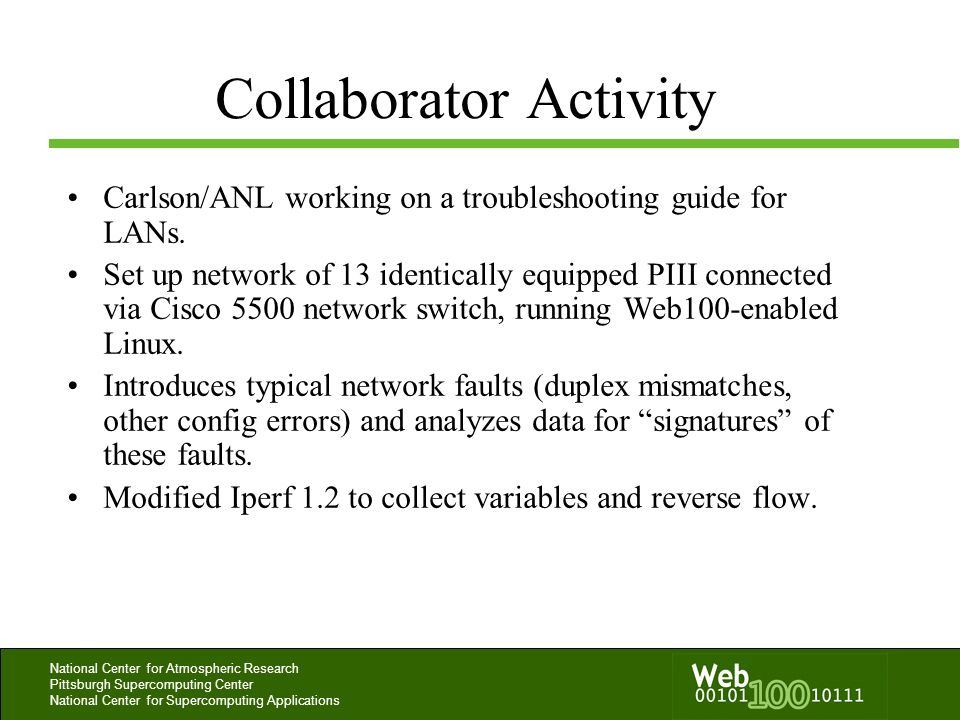Collaborator Activity