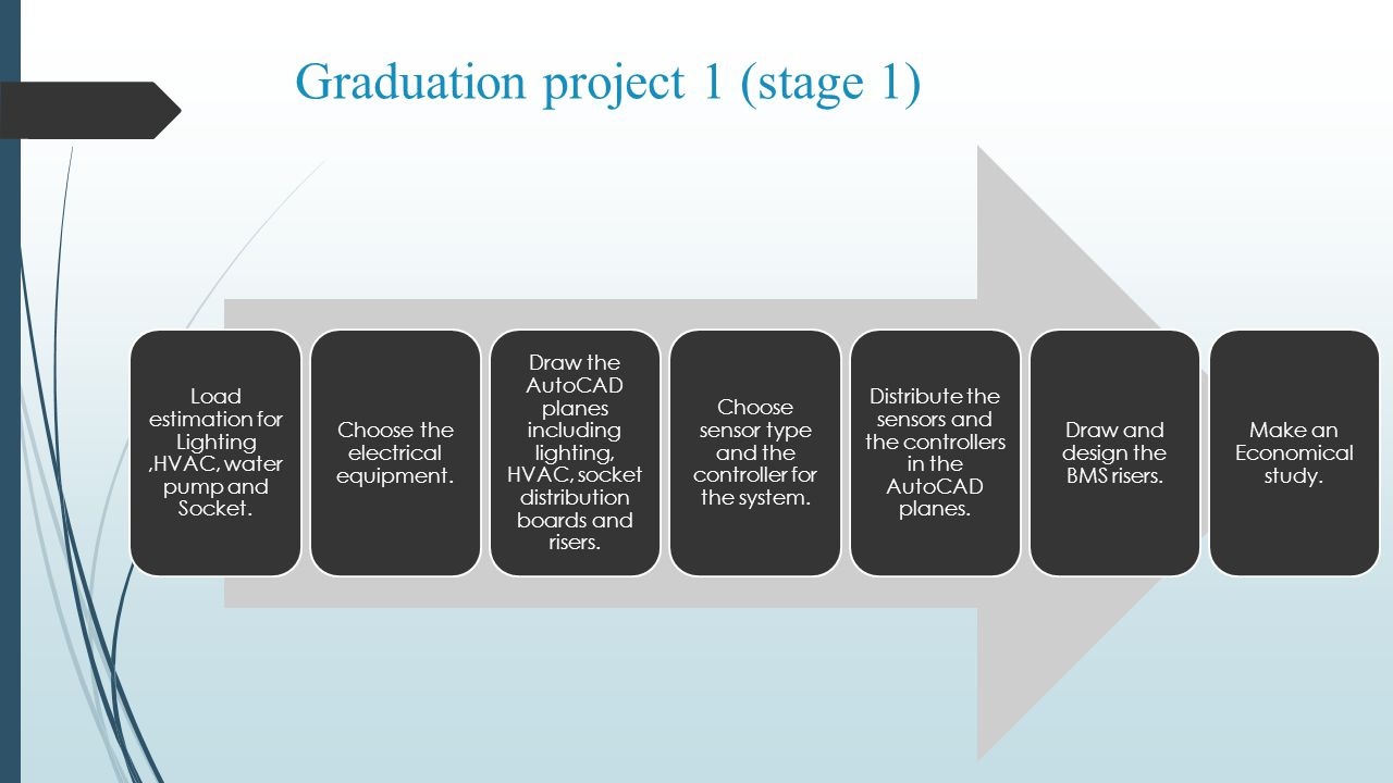 An Najah National University Faculty Of Engineering Electrical Hvac Drawing In Autocad 4 Graduation