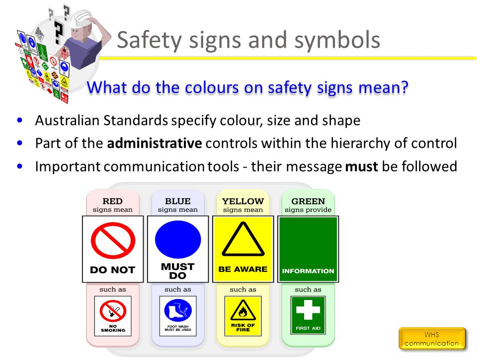 Working Safely In The Construction Industry Ppt Download