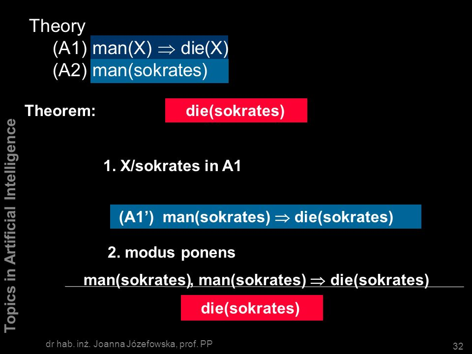Theory (A1) man(X)  die(X) (A2) man(sokrates) Theorem: die(sokrates)
