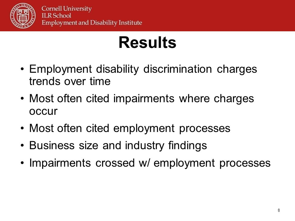 Results Employment disability discrimination charges trends over time