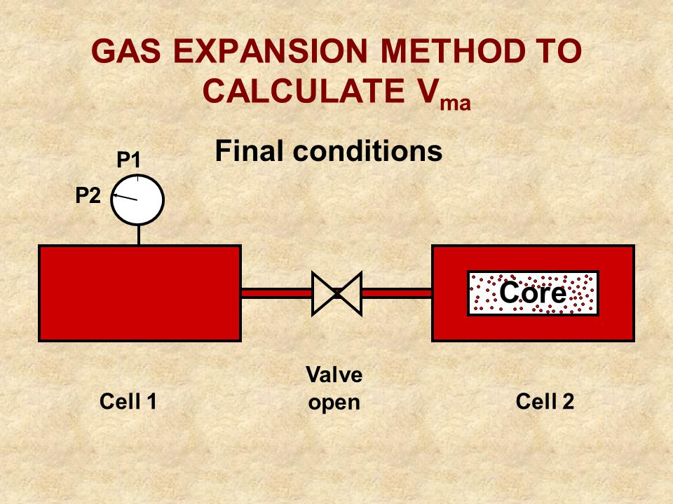 GAS EXPANSION METHOD TO CALCULATE Vma