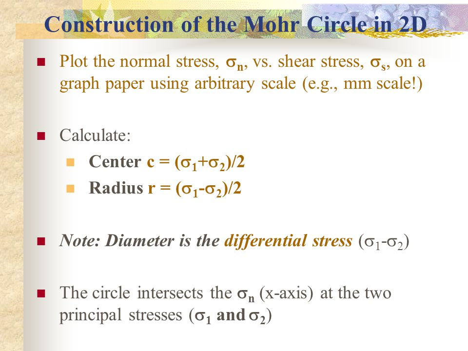 Construction of the Mohr Circle in 2D