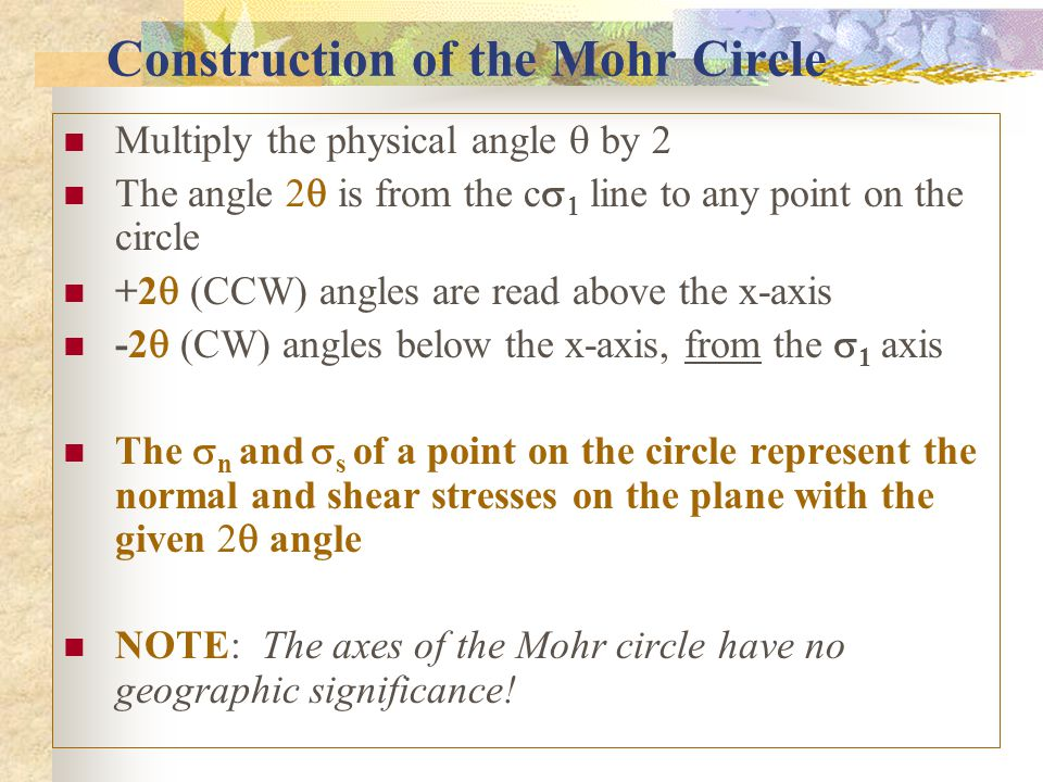 Construction of the Mohr Circle