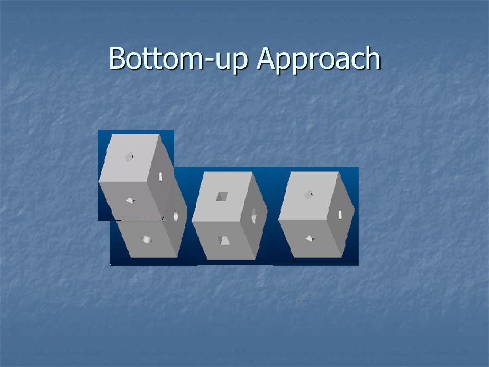 Bottom-up Approach Radius and Velocity.