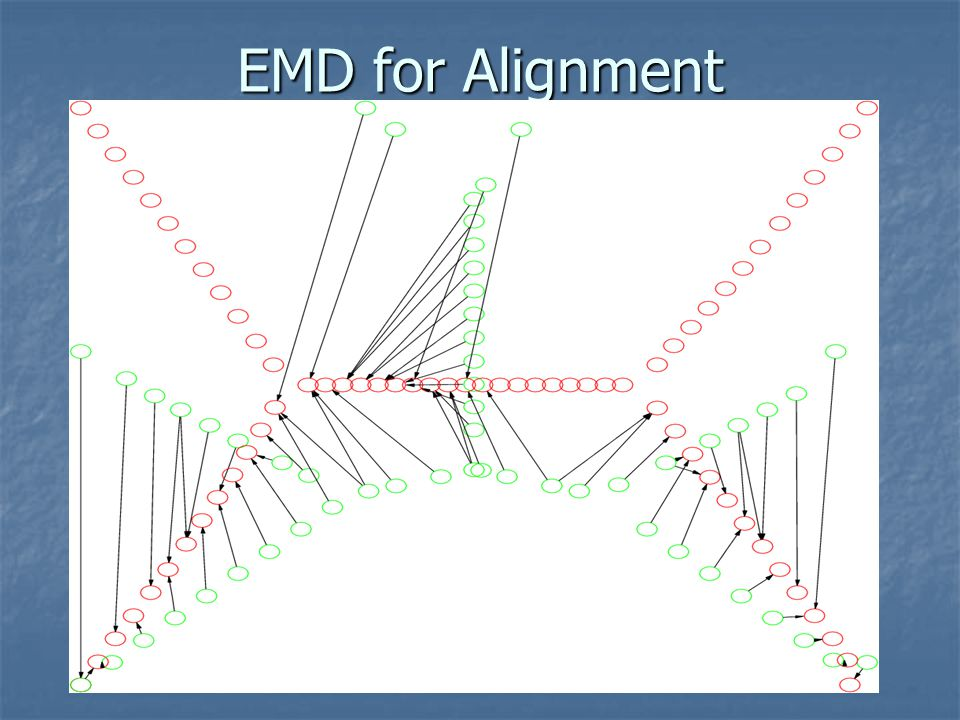 EMD for Alignment