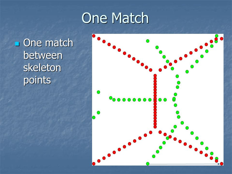 One Match One match between skeleton points