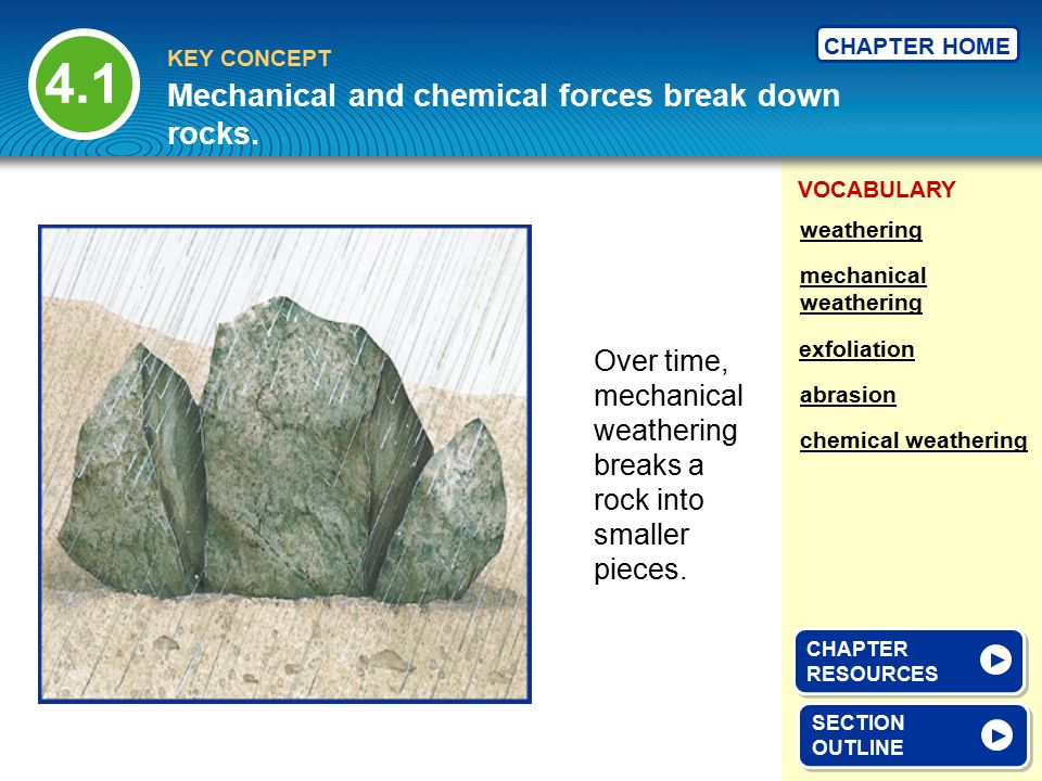 4.1 Mechanical and chemical forces break down rocks.