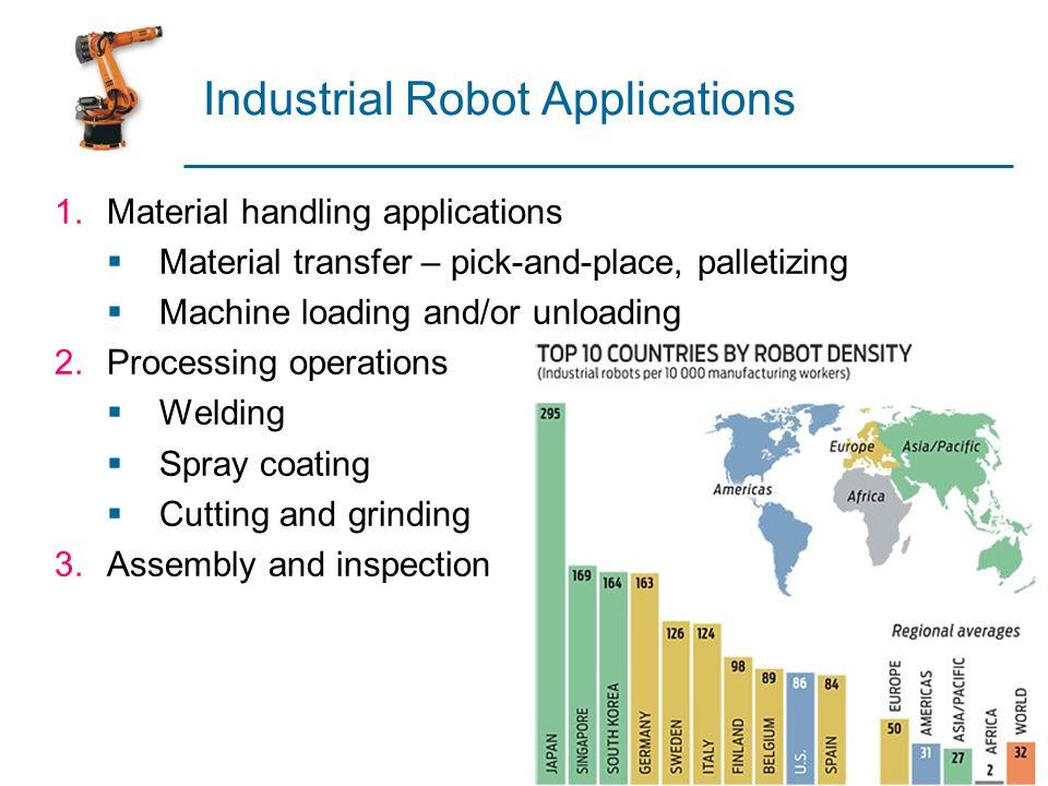 Unit 6 Industrial Robotics - ppt video online download