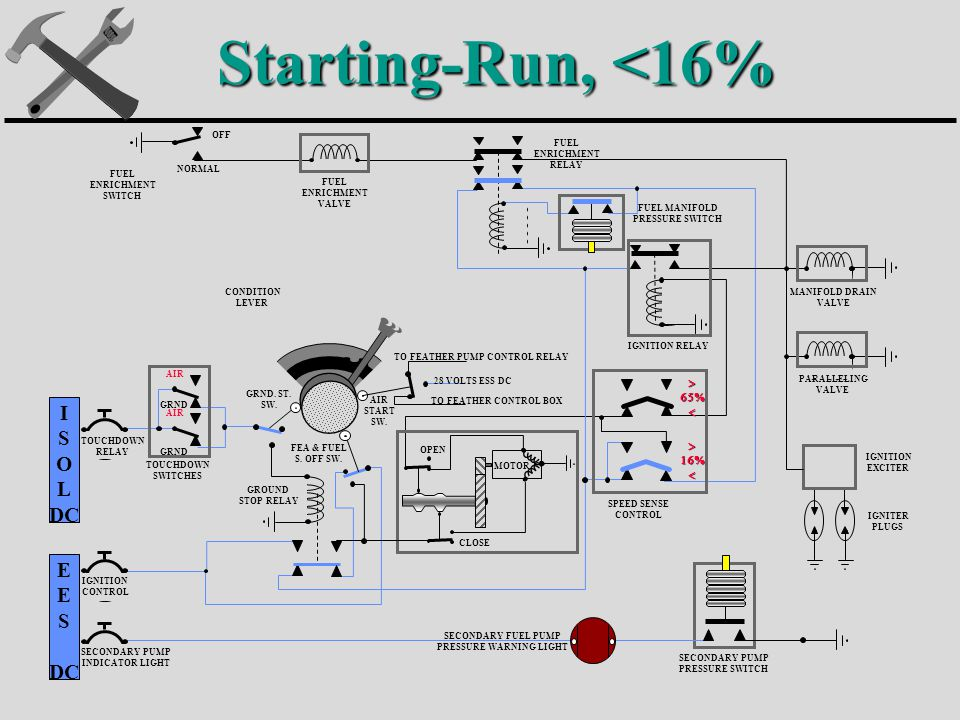 the Engine Starting systems  - ppt video online download