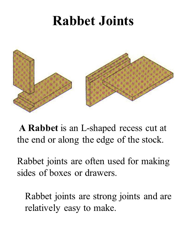 Rabbet Joints A Rabbet is an L-shaped recess cut at