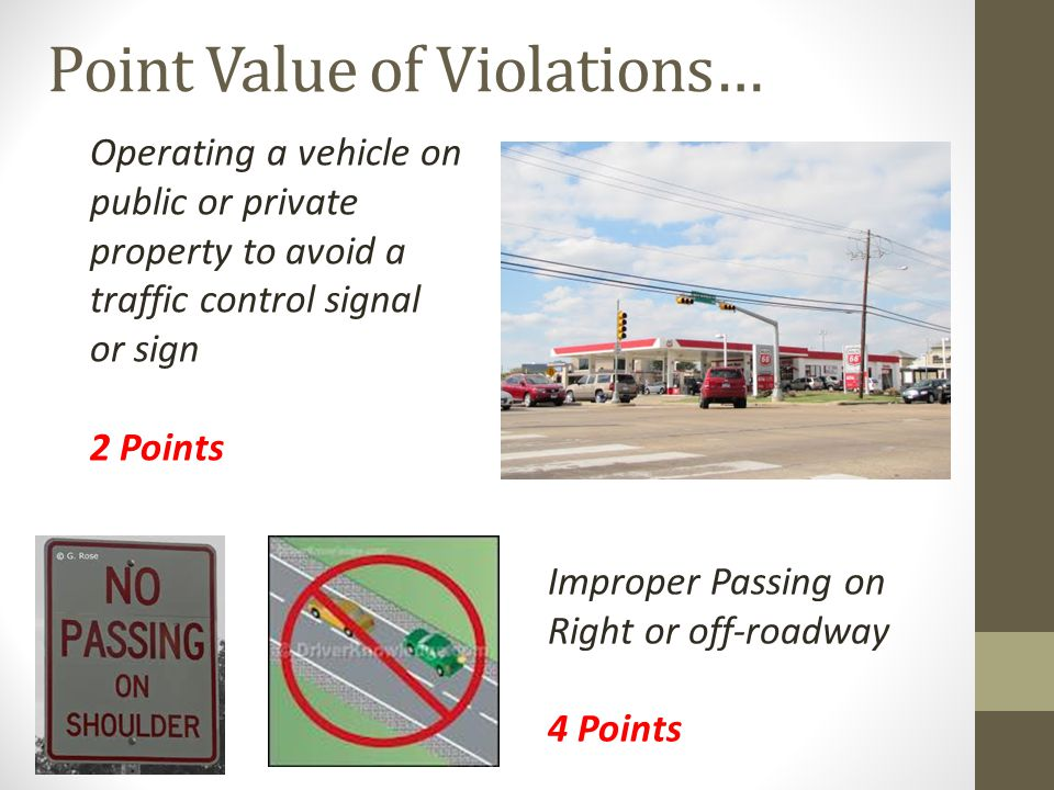 Point Value of Violations…