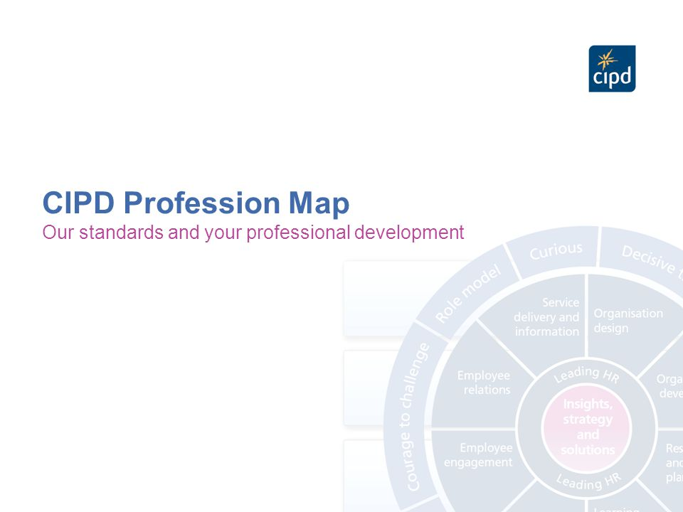 CIPD Profession Map Our standards and your professional development