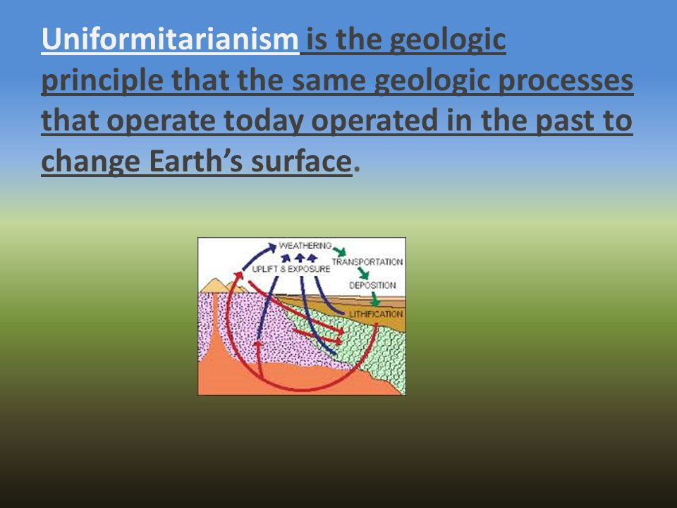 Uniformitarianism is the geologic principle that the same geologic processes that operate today operated in the past to change Earth's surface.