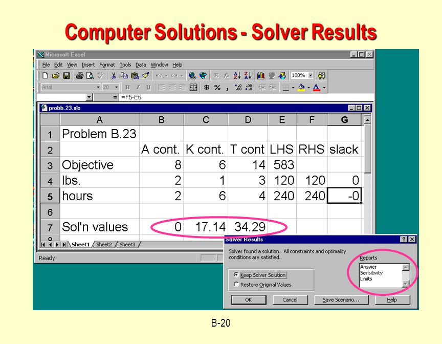 Computer Solutions - Solver Results