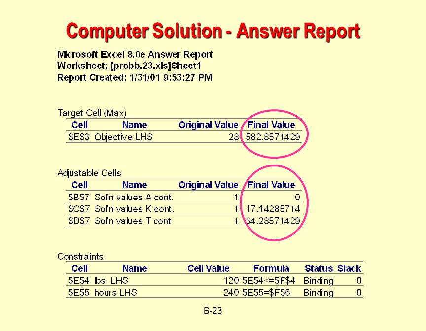 Computer Solution - Answer Report