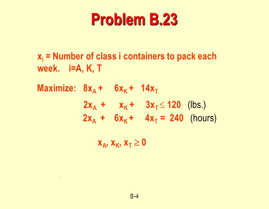 Problem B.23 xi = Number of class i containers to pack each week. i=A, K, T. : Maximize: 8xA + 6xK + 14xT.