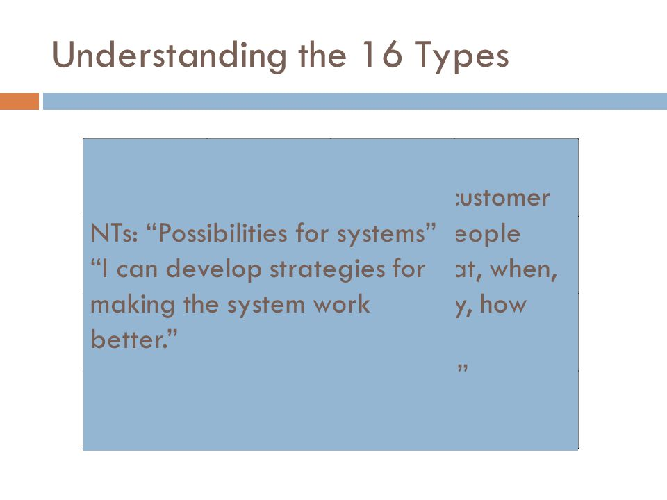 The Myers-Briggs Type Indicator: Overview, Refresher, and