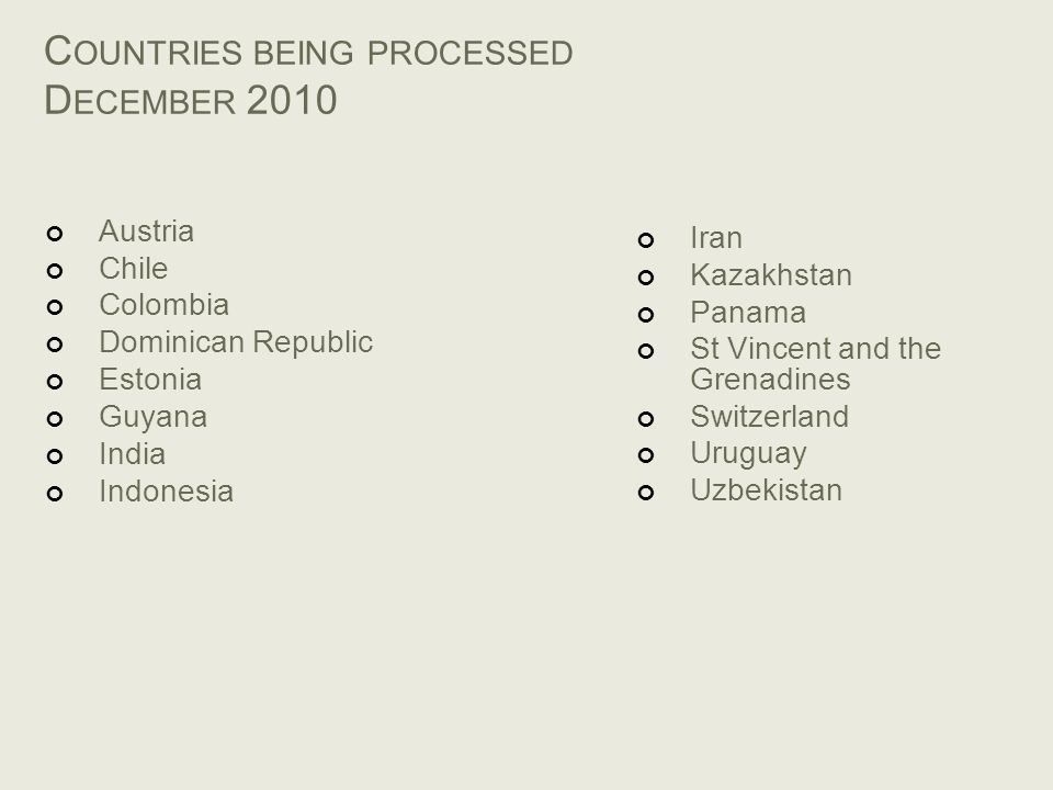 Countries being processed December 2010