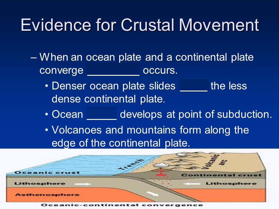 Evidence for Crustal Movement