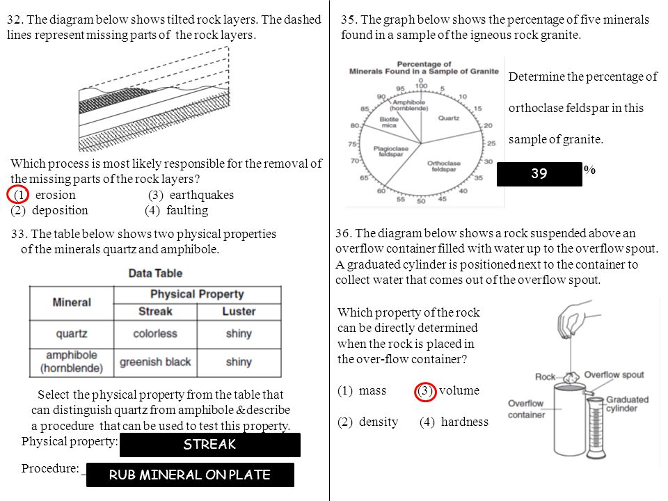 32.+The+diagram+below+shows+tilted+rock+layers final review rocks & minerals ppt video online download