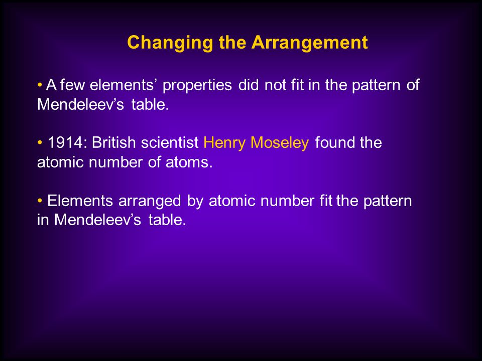 Discovering a pattern in 1869 russian chemist dmitri mendeleev changing the arrangement urtaz Images