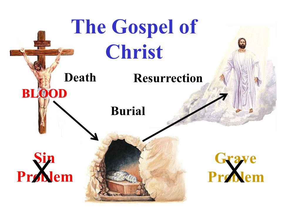 X X The Gospel of Christ Sin Problem Grave Problem Death Resurrection