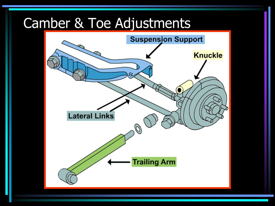 Camber & Toe Adjustments