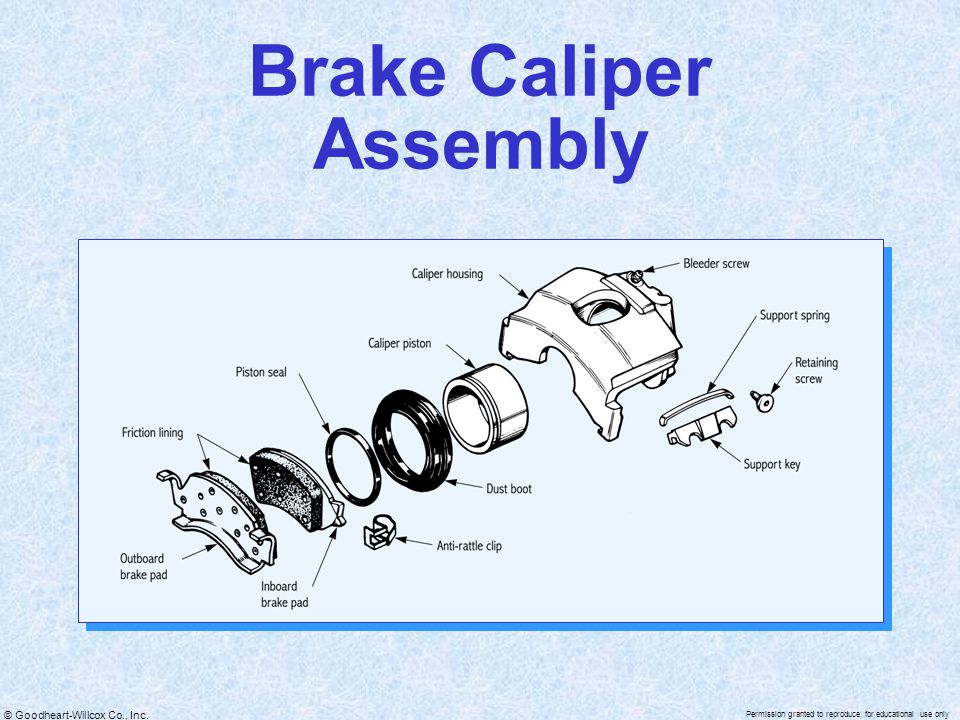 Modern Automotive Technology Ppt Video Online Download