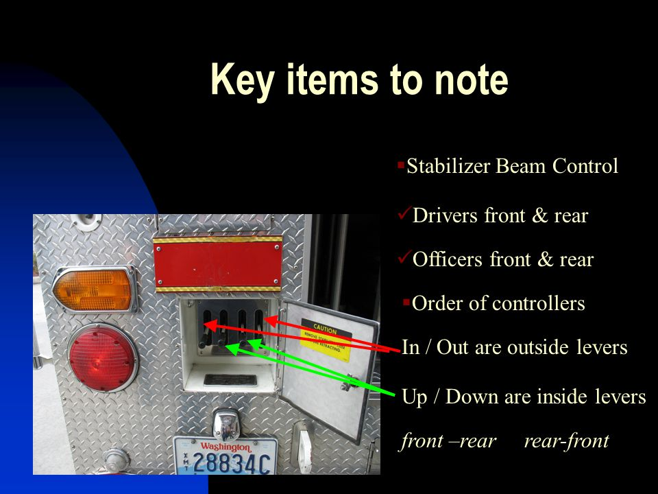 Key items to note Stabilizer Beam Control Drivers front & rear