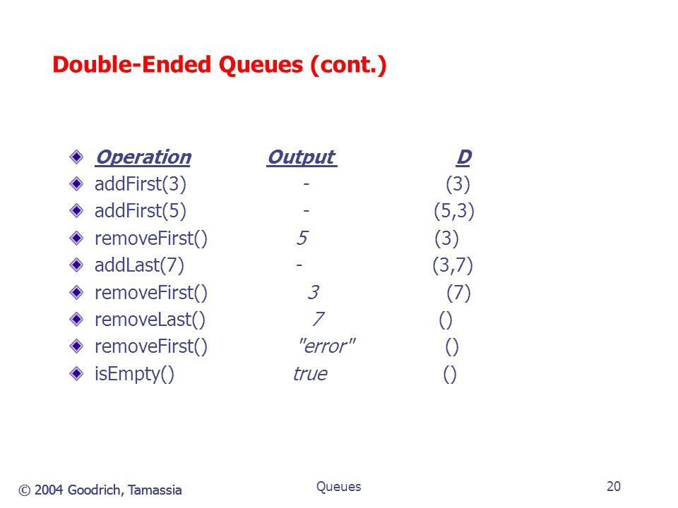 Double-Ended Queues (cont.)