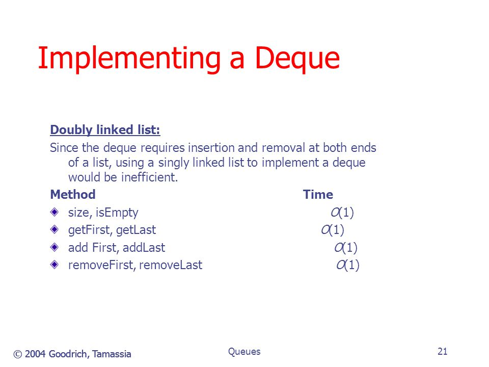 Implementing a Deque Doubly linked list: