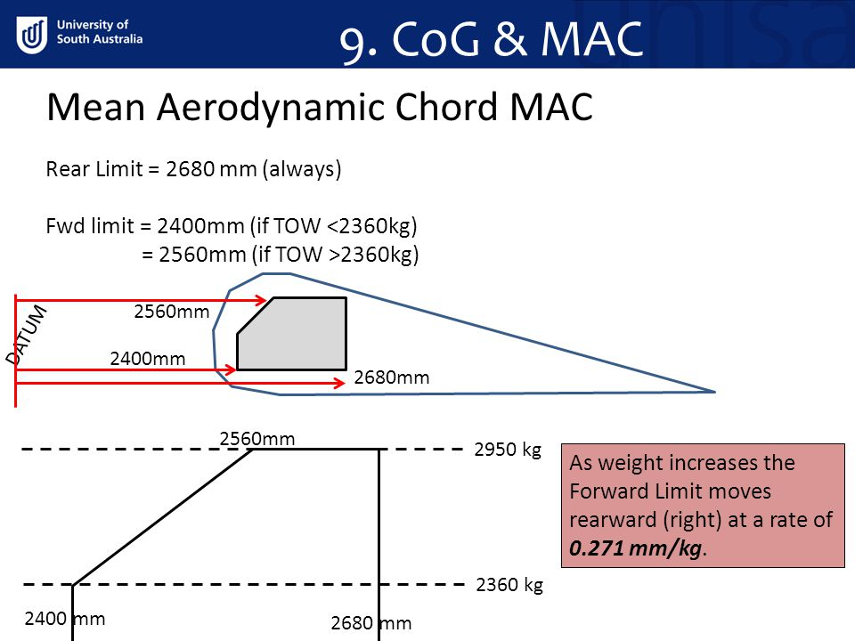 Loading Atc Chapter Ppt Video Online Download