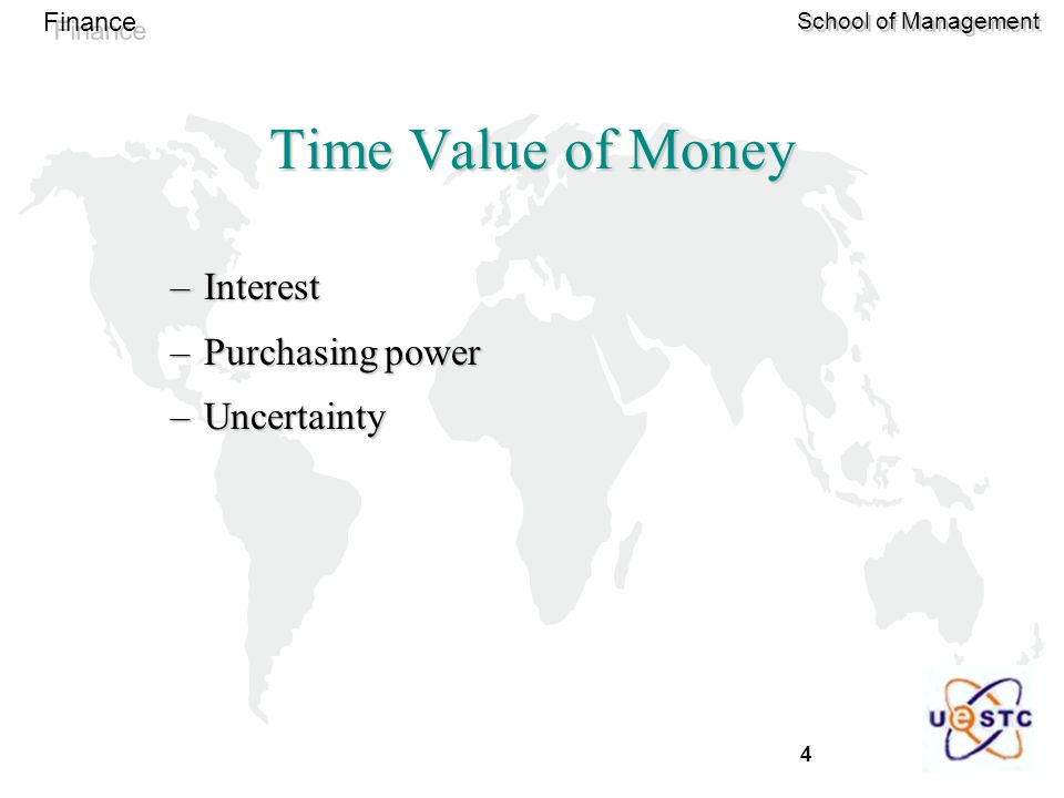 Time Value of Money Interest Purchasing power Uncertainty