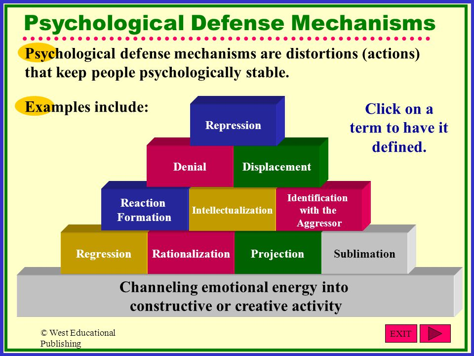 an essay on the use of defense mechanism in fighting anxiety Read this full essay on sigmund freud and defense mechanism the harm in use of defense mechanisms indiscriminately the use of any one or combination of defense mechanisms can be the defense mechanism helps us defend against feelings of anxiety and unacceptable impulses to.