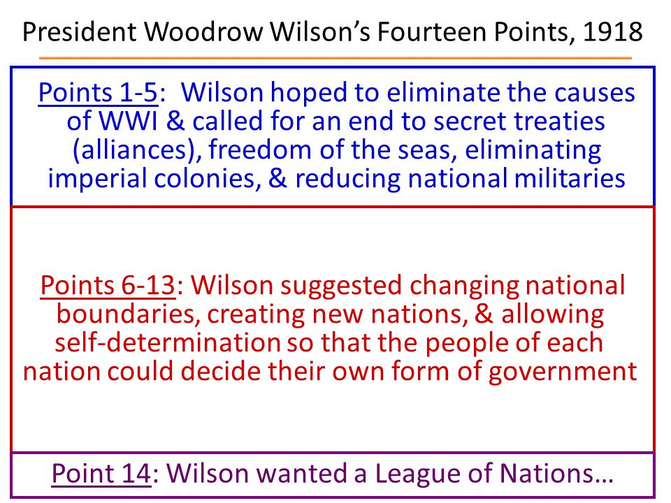 President Woodrow Wilson's Fourteen Points, 1918