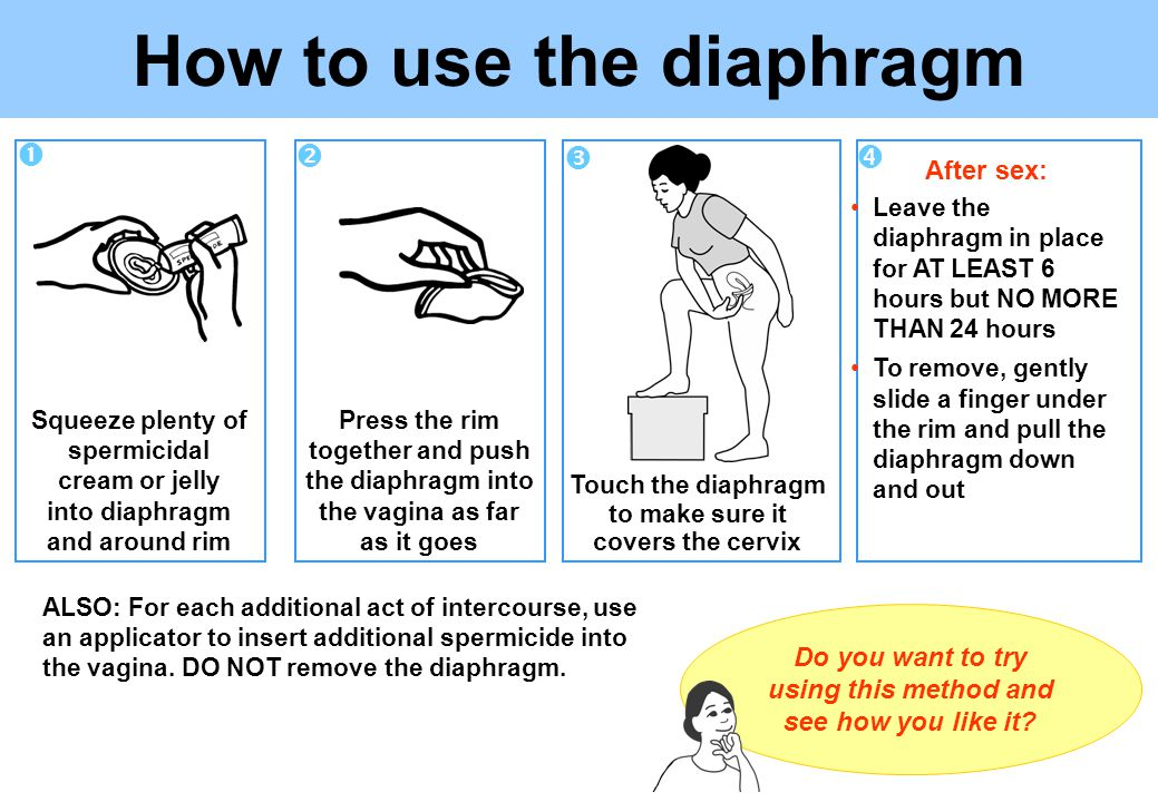 How to use the diaphragm