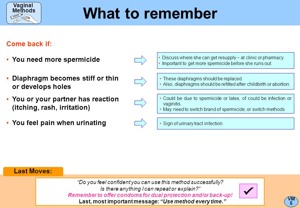 What to remember Come back if: You need more spermicide