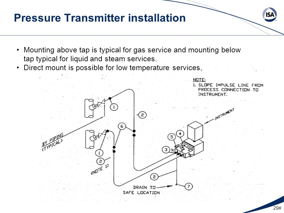 Transmitter installation detail pressure How to
