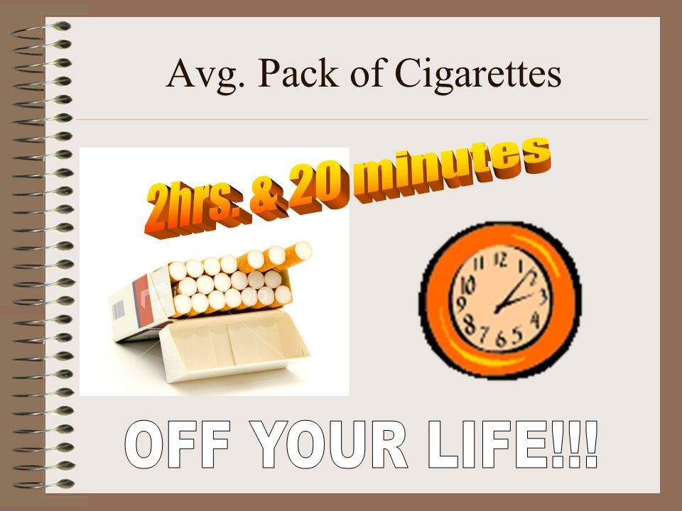 Avg. Pack of Cigarettes 2hrs. & 20 minutes OFF YOUR LIFE!!!