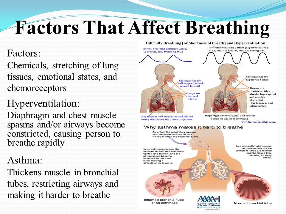 Factors That Affect Breathing