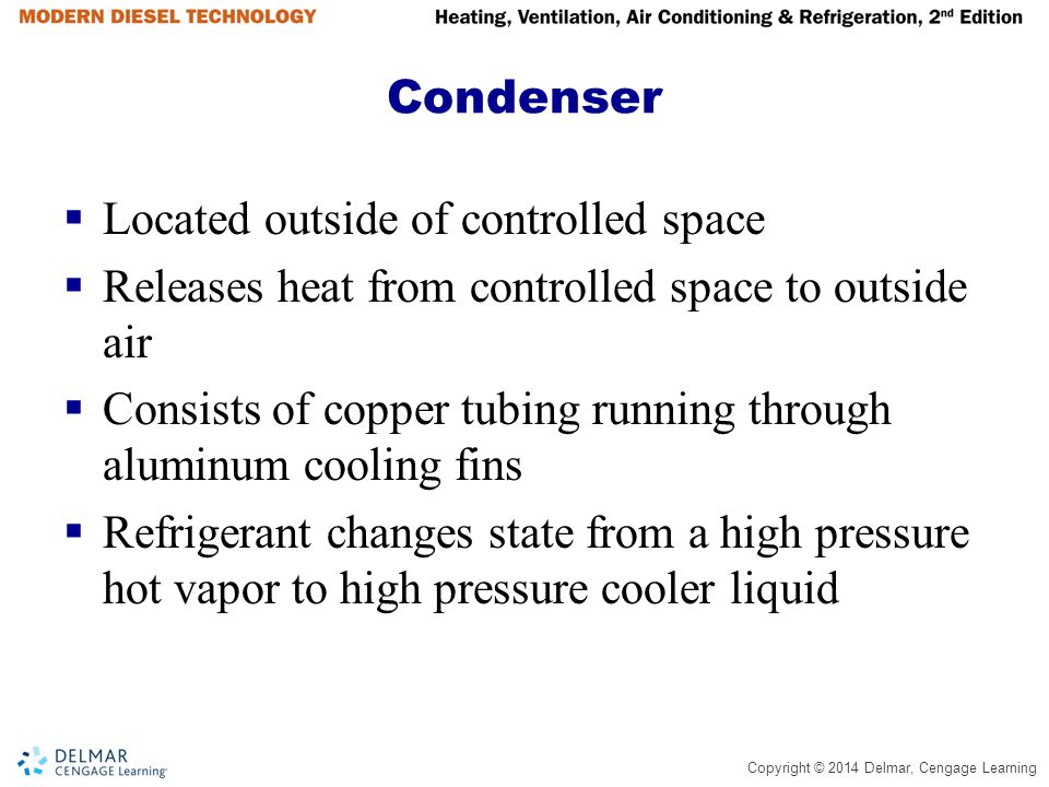 Condenser Located outside of controlled space. Releases heat from controlled space to outside air.